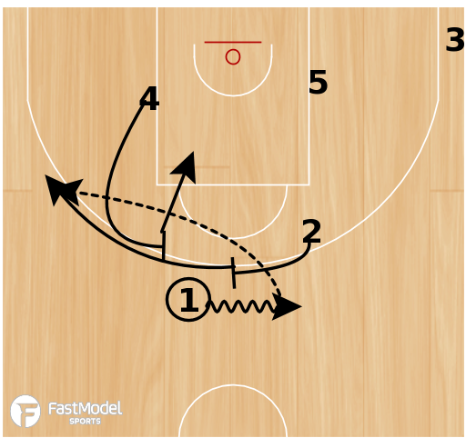 Basketball Play - Celtics last second SOB