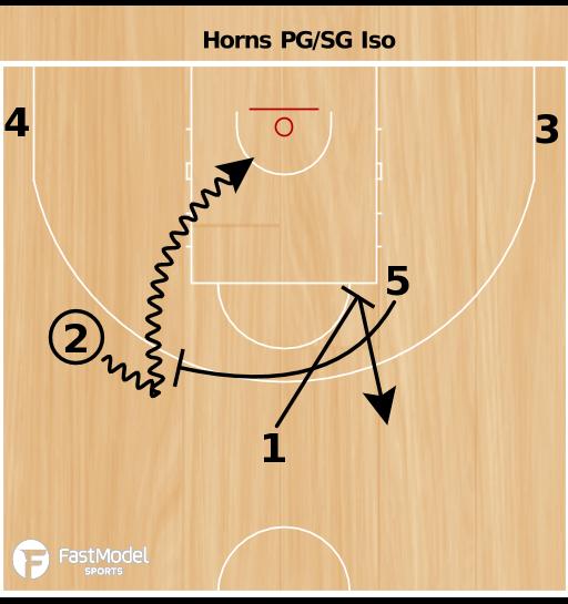 Basketball Play - Greece EM 2013