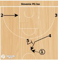 Basketball Play - PG Iso