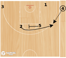 Basketball Play - Borscht - Deep Corner SLOB