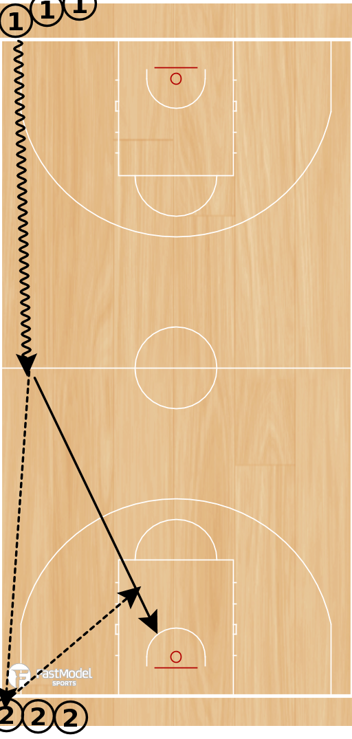 Basketball Play - Randolph Drill