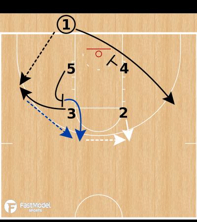Basketball Play - Saint Louis Billikens - Box BLOB