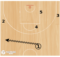 Basketball Play - HAIFA - Backdoor Play