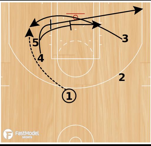 Basketball Play - Play of the Day 06-17-2011: 13 Rub Thru