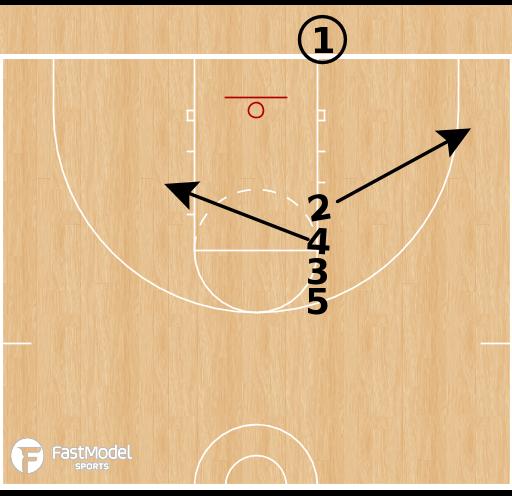 Basketball Play - Line Back Screen BLOB