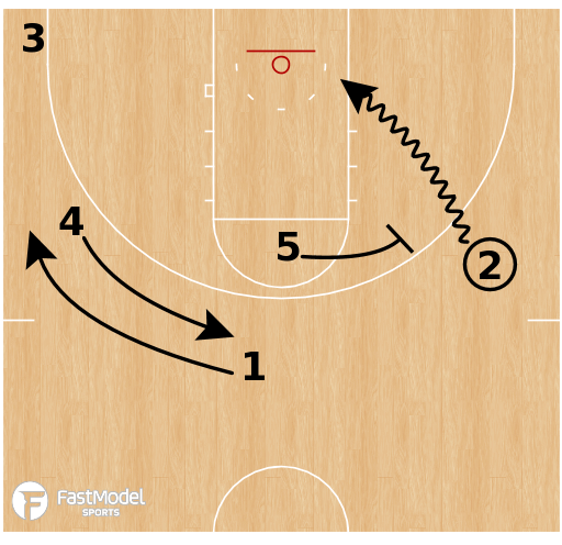 Basketball Play - Clear - Ball Screen Reject ATO