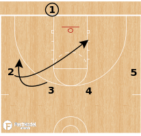 Basketball Play - Keene - Blur Screen BLOB