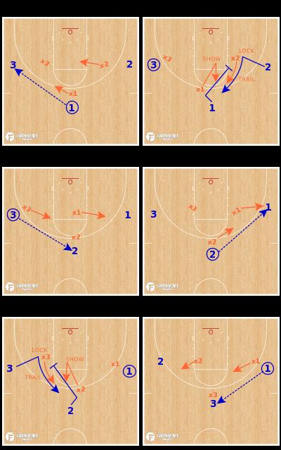 Basketball Play - Screen Away 3v3