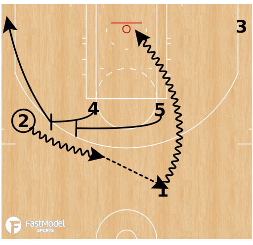 Basketball Play - Dallas Mavericks - 2 Side (77)