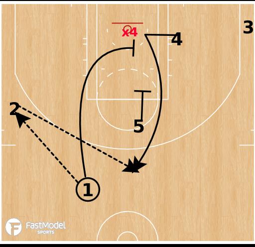 Basketball Play - Dallas Mavericks - Cross Option