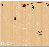Basketball Play - Dallas Mavericks - L Spain PNR