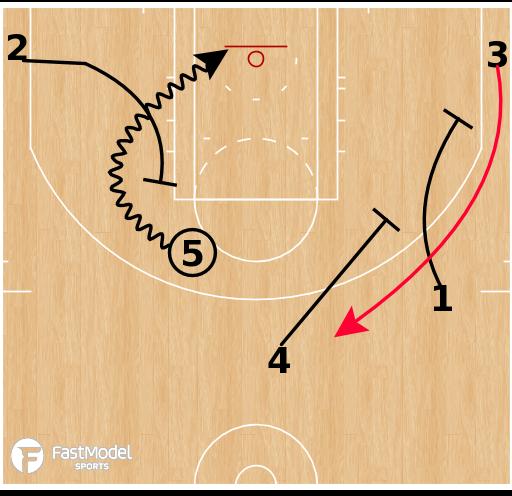 Basketball Play - Philadelphia 76ers - Elbow Stagger Option