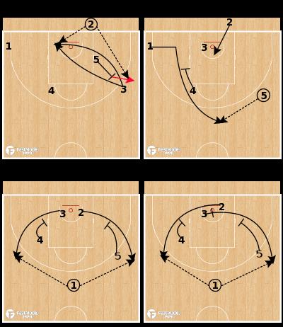 Basketball Play - Real Madrid - 53 Floppy BLOB