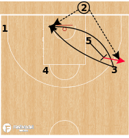 Basketball Play - Real Madrid - 53 Floppy BLOB