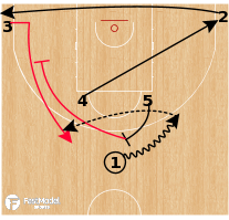 Basketball Play - Real Madrid - Horns Dive Wide Pin