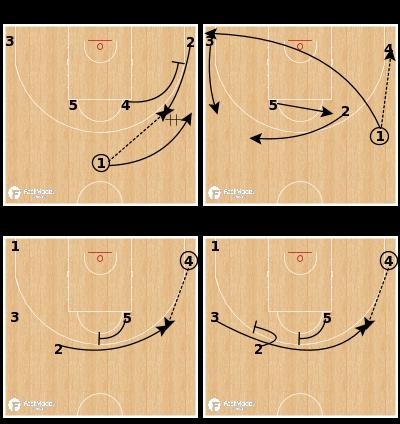 Basketball Play - Real Madrid - Horns Comeback