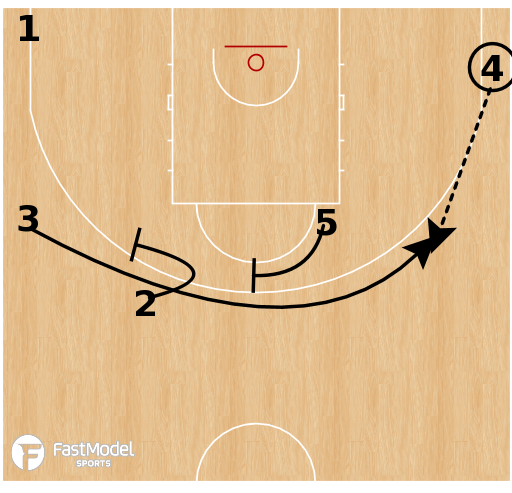 Basketball Play - Real Madrid - Horns Comeback