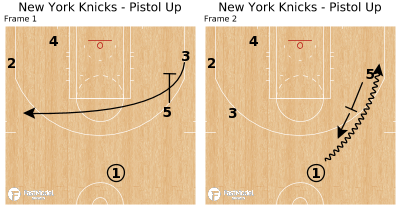 Basketball Play - New York Knicks - Pistol Up