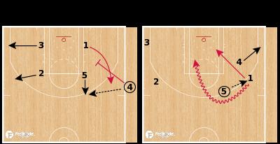 Basketball Play - Houston Rockets - Box to Ball Screen SLOB