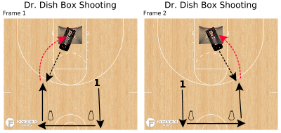 Basketball Play - Dr. Dish Box Shooting