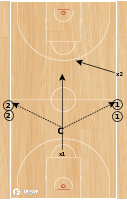 Basketball Play - Never Too Late Drill