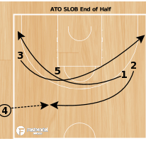 Basketball Play - France ATO Cross