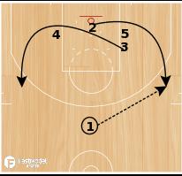 """Basketball Play - Spain """"2"""""""