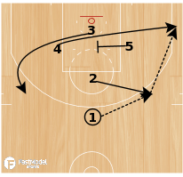 Basketball Play - Croatia Diamond