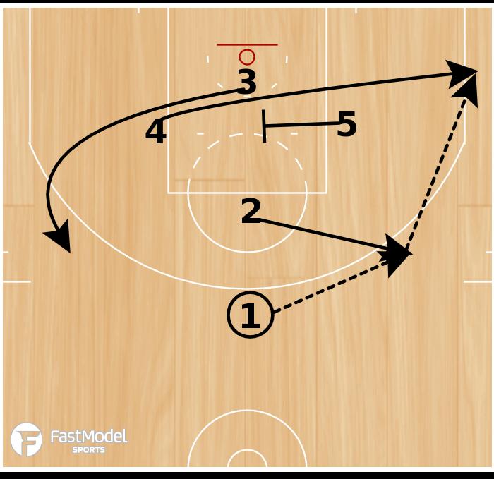 Basketball Play - Croatia Diamond