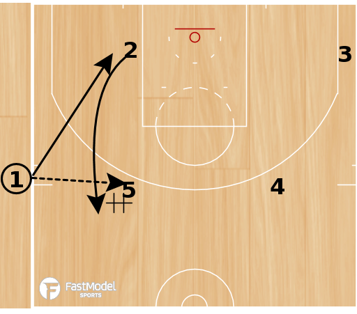 Basketball Play - Seattle Slob Punch