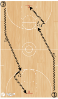 Basketball Play - Pitino Series