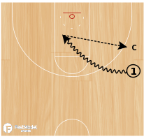 Basketball Play - Drill of the Day 06-28-2011: Vandy Combo Drill