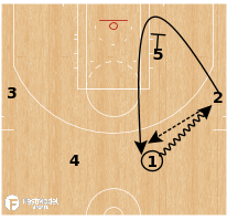 Basketball Play - Loop Follow