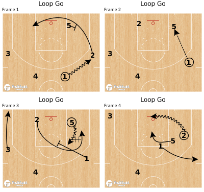 Basketball Play - Loop Go