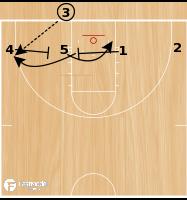"""Basketball Play - Louisville Cardinals """"3"""""""