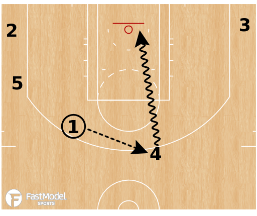 Basketball Play - Toronto Raptors - Horns 4 Iso