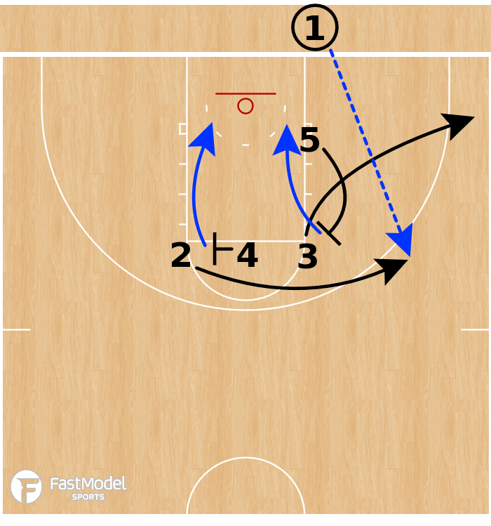 Basketball Play - Duke Blue Devils - Game Winner BLOB vs FSU