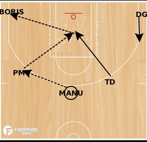 Basketball Play - PRICELESS