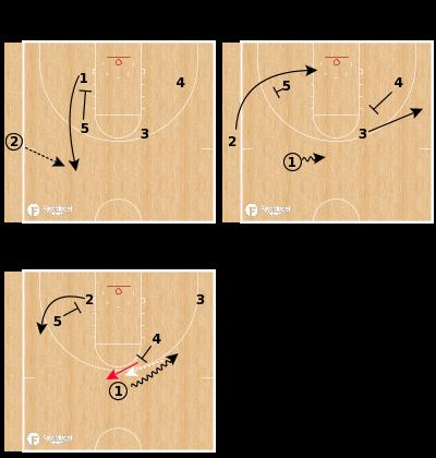 Basketball Play - Wisconsin Badgers - Box Pop SLOB