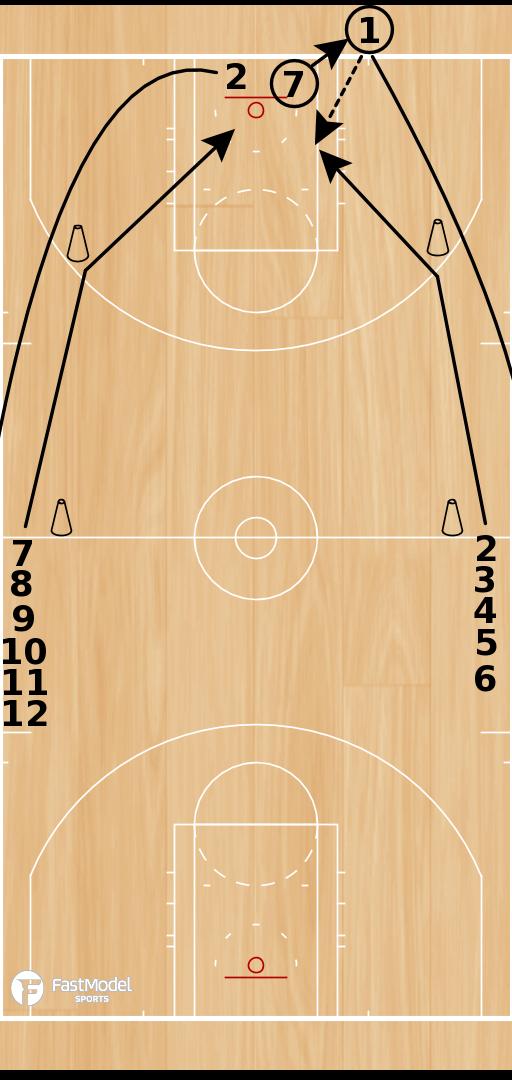 Basketball Play - Perfect Layups