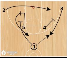 Basketball Play - Lithuania Horns Set