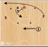 Basketball Play - 2 Stack