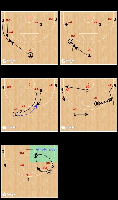 Basketball Play - Boston Celtics - DHO Pin Side PNR