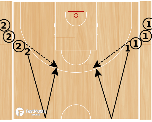 Basketball Play - Fast Break Shot Drill