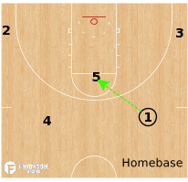 Basketball Play - X-Action (Nail Iso)