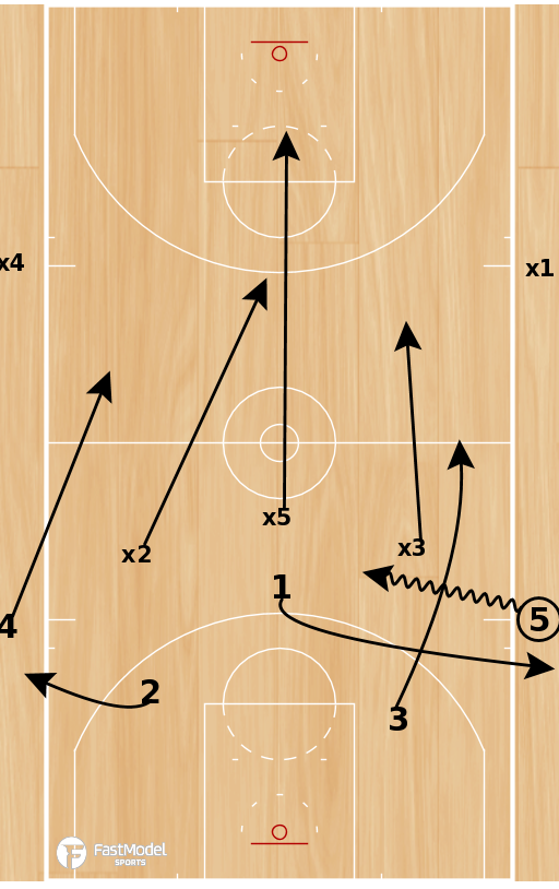 Basketball Play - 3-3 Conversion