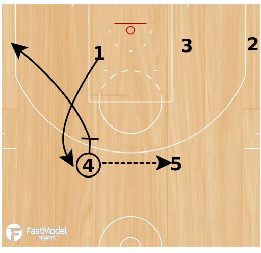 Basketball Play - Argentina Flex