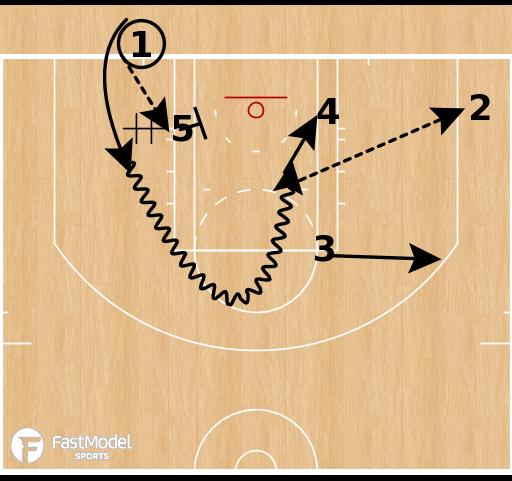 Basketball Play - Portland Trail Blazers - DHO Drive BLOB