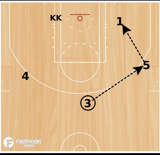 Basketball Play - BRICK