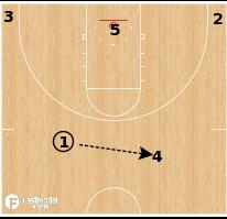 Basketball Play - Tennessee Volunteers - UCLA Single Double